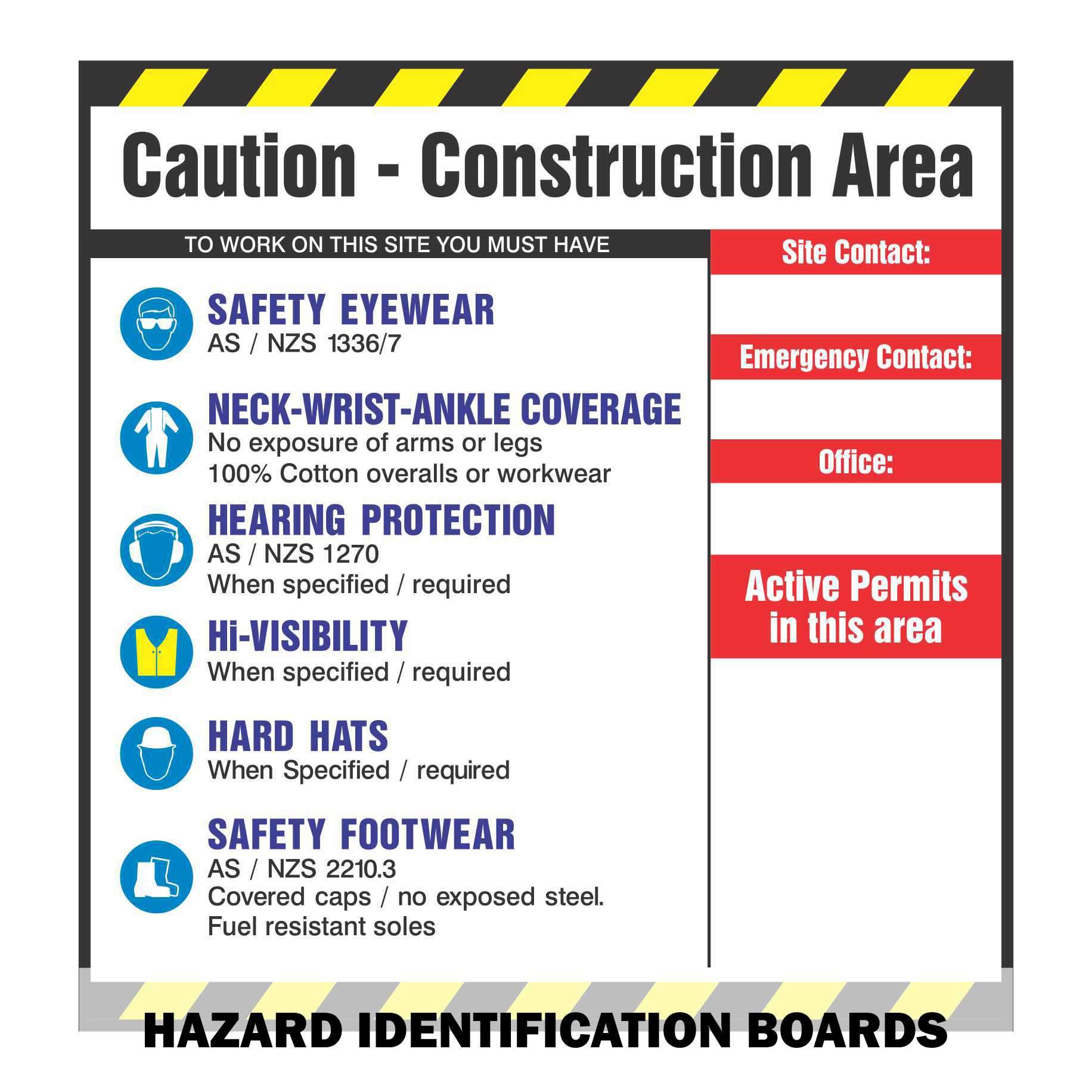 Custom Hazard Identification Board